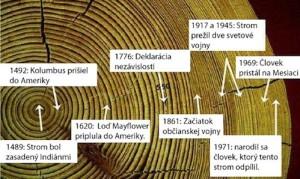 kto prezil historiua opat pridava historicka